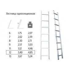 Лестница односекционная Most 12ст