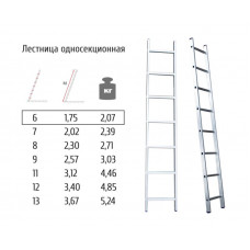 Лестница односекционная Most 6ст